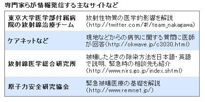 7_chishiki